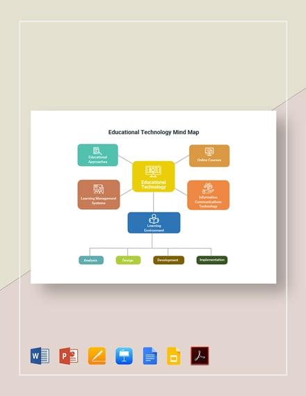 Educational technology Mind Map
