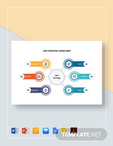 Seo strategy Mind Map Template