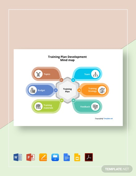 Free Training Plan Training and Development Mind map Template