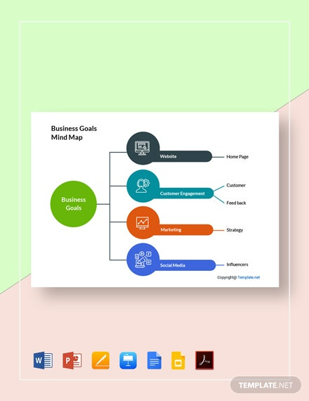 Free Business Goals Mind Map Template