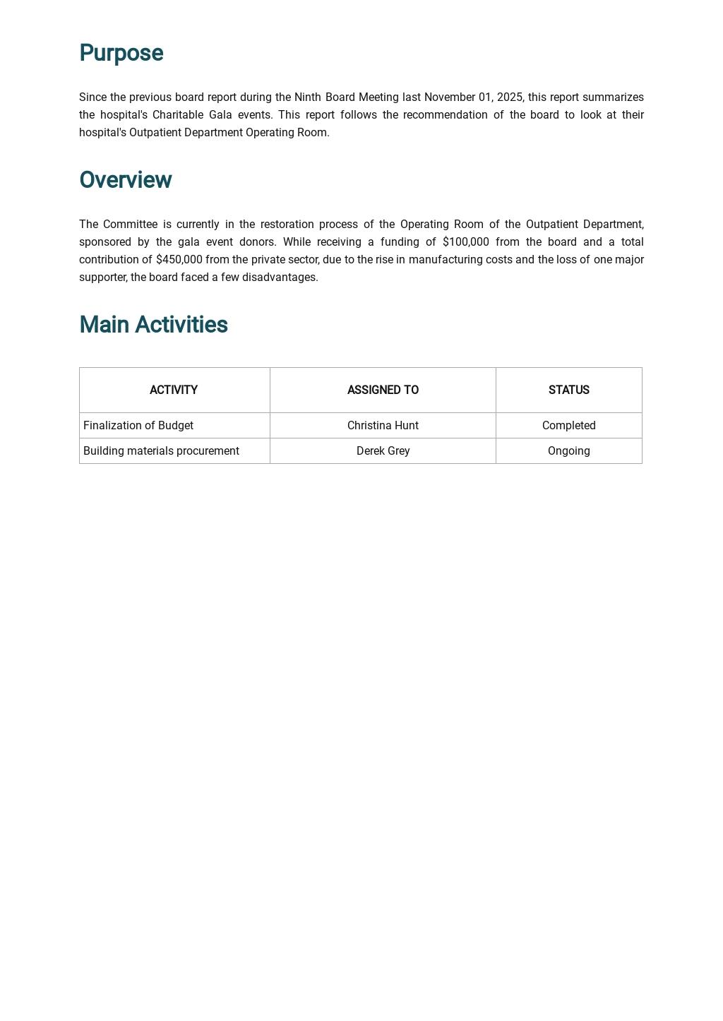 HR Board Report Template 1.jpe