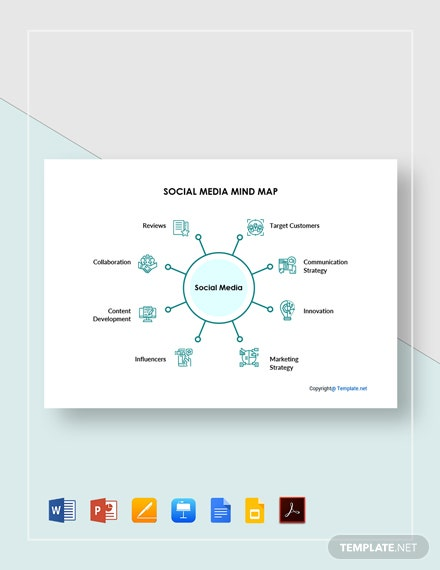 Free Sample Social Media Mind Map Template