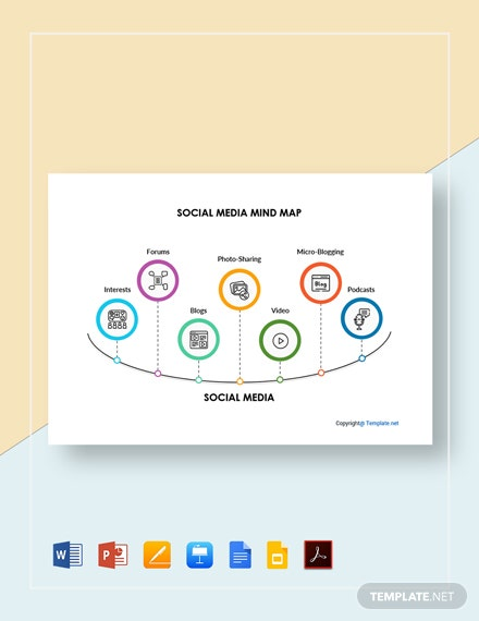 Free Simple Social Media Mind Map Template