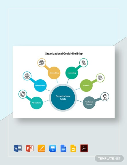 Organizational Goals Mind Map Template