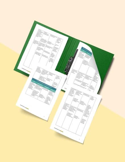 Operations Plan Format