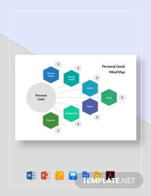 Personal Goals Mind Map Template