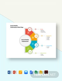 Social Media Submission Mind Map Template