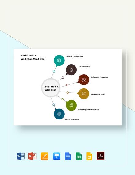 Social Media Addiction Mind Map Template