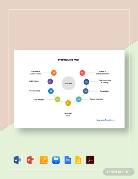 Free Sample Product Mind Map Template