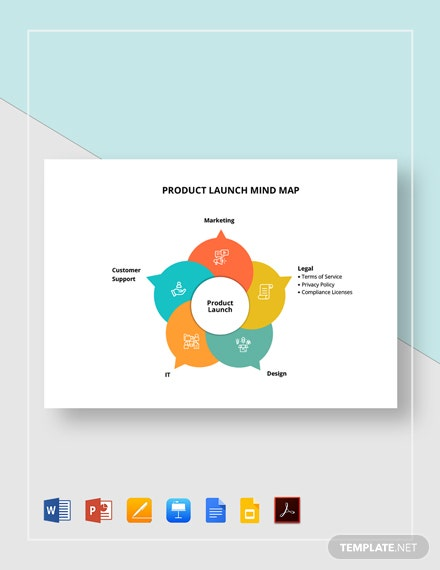 Product Launch Mind Map Template