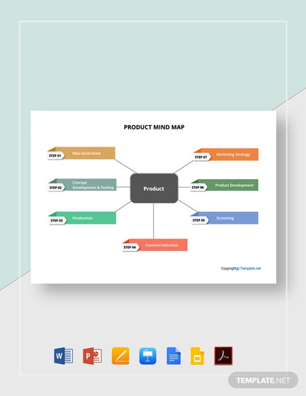 Free Simple Product Mind Map Template