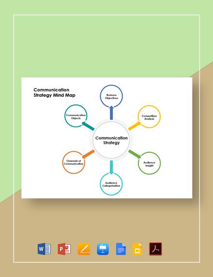 Communication Strategy Mind Map Template