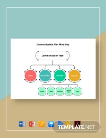 Communication Plan Mind Map Template