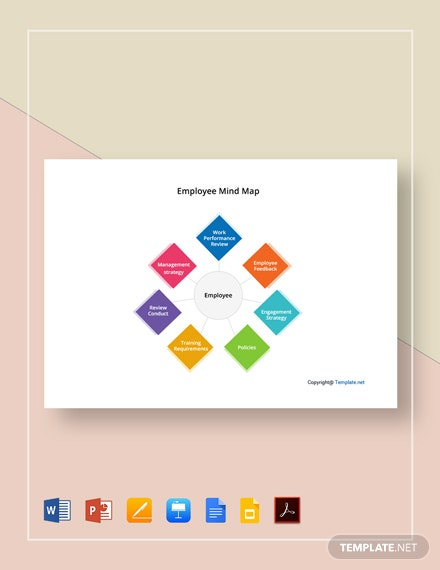Free Sample Employee Mind Map Template