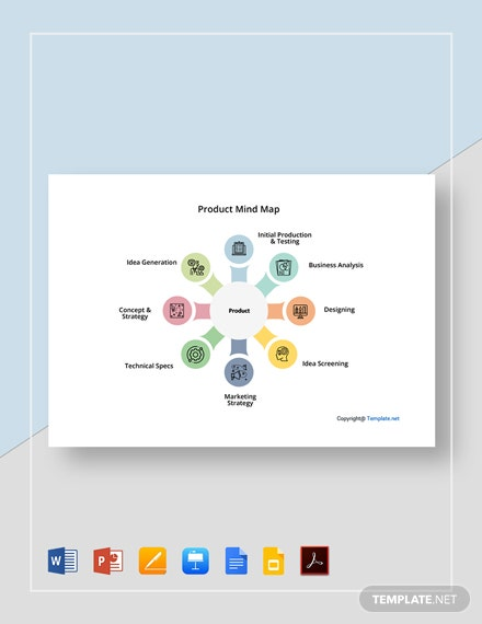 Free Printable Product Mind Map Template