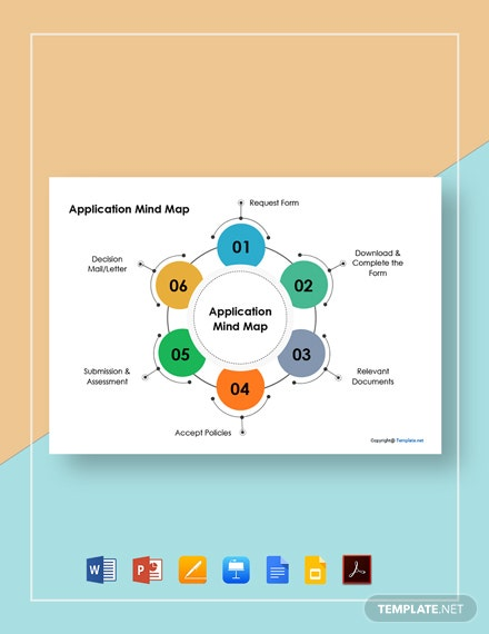 Free Simple Application Mind Map Template