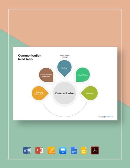Free Sample Communication Mind Map Template