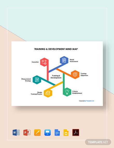 Free Sample Training and Development Mind Map Template