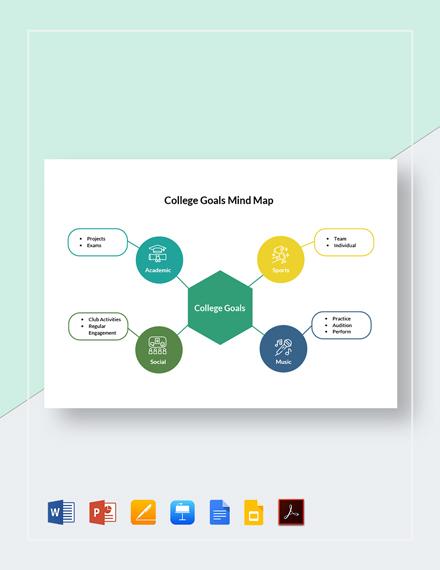 College Goals Mind Map Template