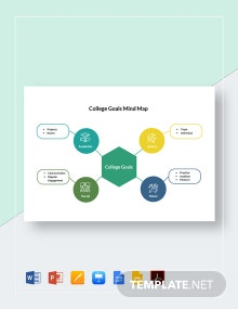 College Goals Mind Map Template