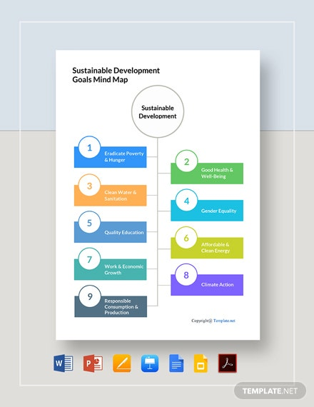 Free Sustainable Development Goals Mind Map Template