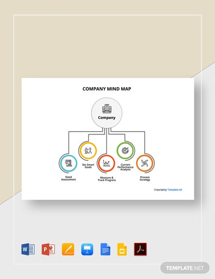 Free Simple Company Mind Map Template