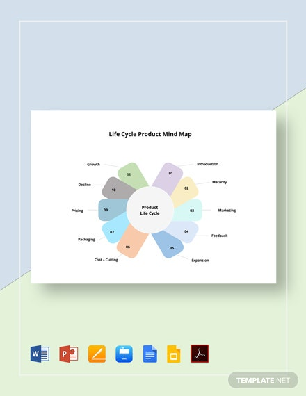 Life Cycle Product Mind Map Template