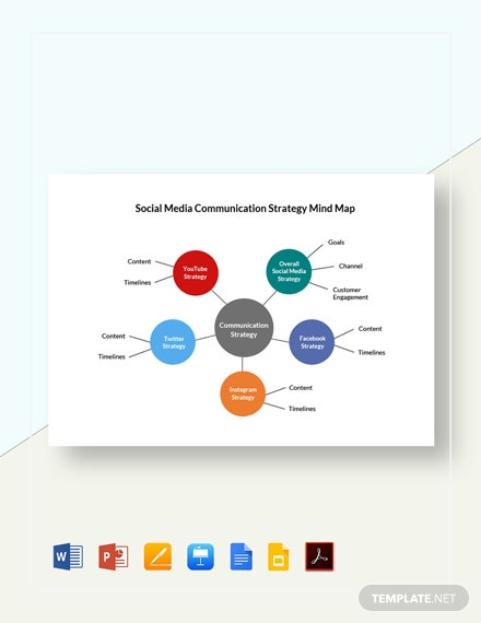 Social Media Communication Strategy Mind Map Template
