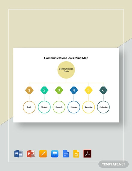 Communication Goals Mind Map Template