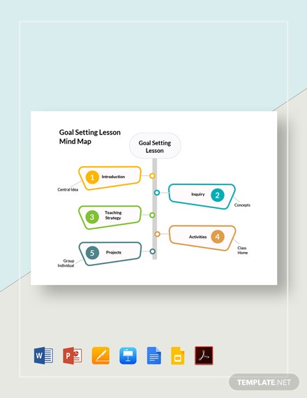 Goal Setting Lesson Mind Map Template