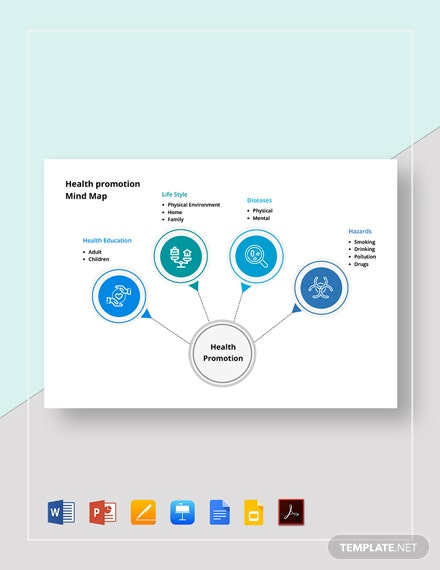 Health Promotion Mind Map Template