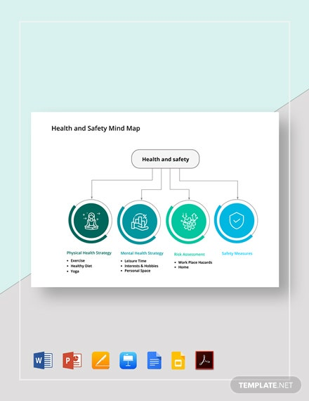 Health and Safety Mind Map Template