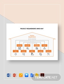 Product Requirements Mind Map Template