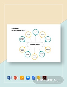 Software Product Mind Map Template