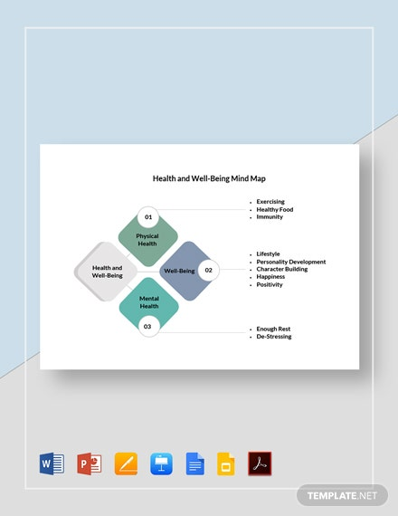 Health and Well-being Mind Map Template