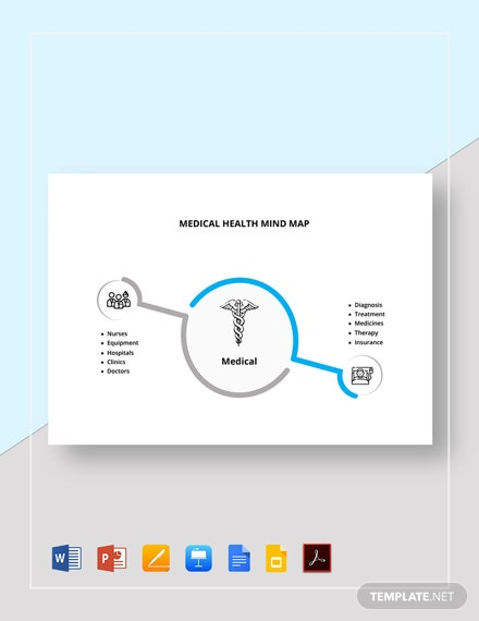 Medical Health Mind Map Template