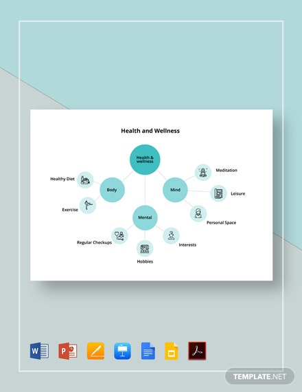 Health and Wellness Mind Map Template