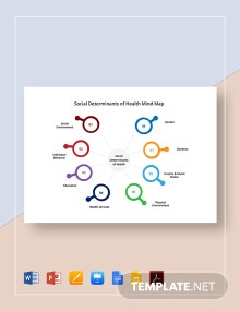 Social Determinants of Health Mind Map Template