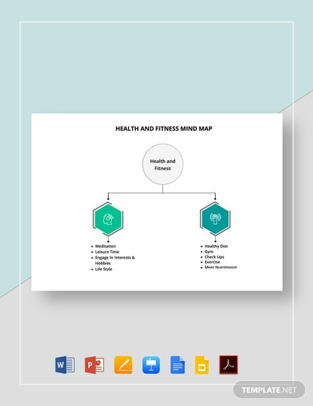 Health and Fitness Mind Map Template