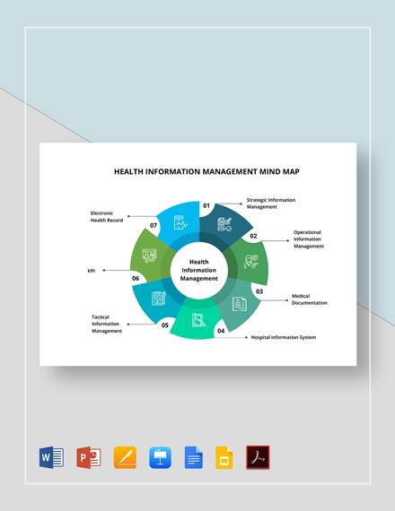 Health Information Management Mind Map Template