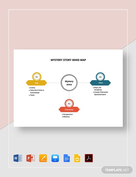 Mystery Story Mind Map Template