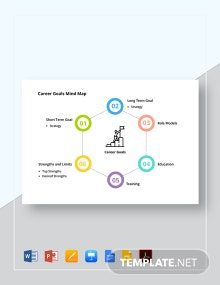 Career Goals Mind Map Template