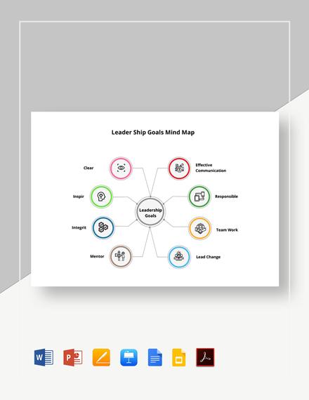 Leadership Goals Mind Map Template