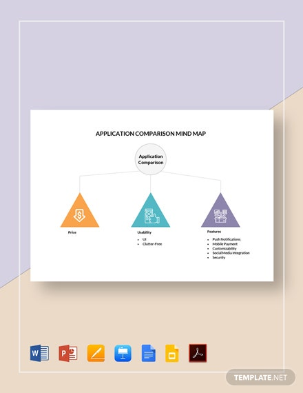 Application Comparison Mind Map Template
