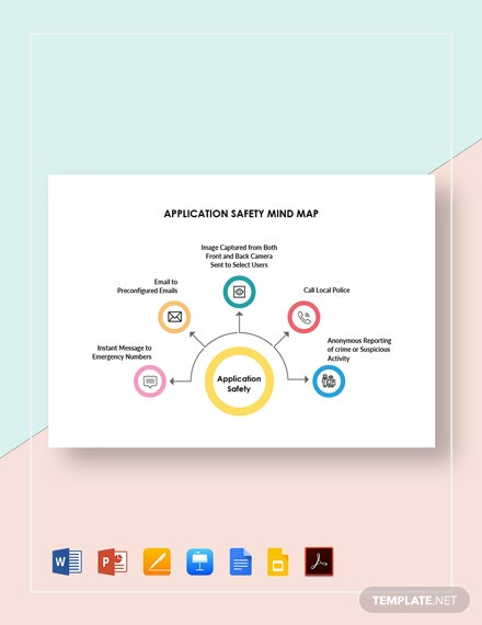 Application Safety Mind Map Template