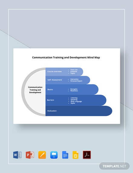 Communication Training and Development Mind Map Template