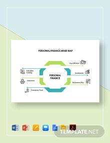 Personal Finance Mind Map Template