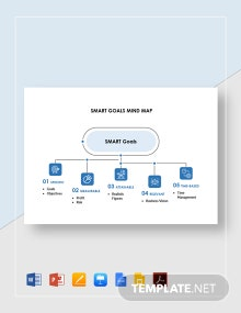 SMART Goals Mind Map Template