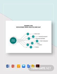 Training And Development Needs Analysis Mind Map Template