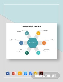 Personal Project Mind Map Template